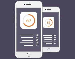 Mobile website loading speed Test
