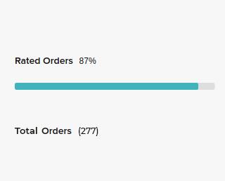 Total orders